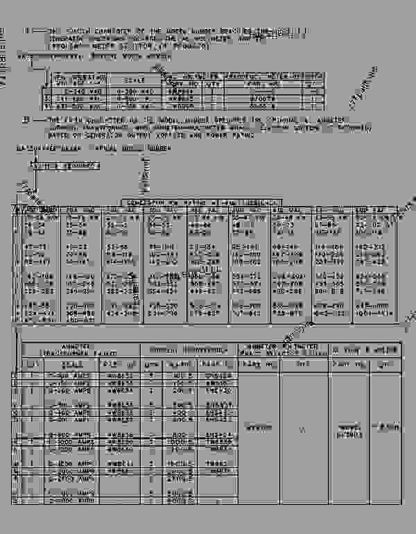 Схема запчастей 9Y1300 CHART-CONTROL PANEL   - Двигатель - набор для генератора Caterpillar 3114 - CONTROL PANEL (SR-4 GENERATOR TERMINAL BOX MOUNTED) 6AF00001-UP PARTS BOOK | 777parts